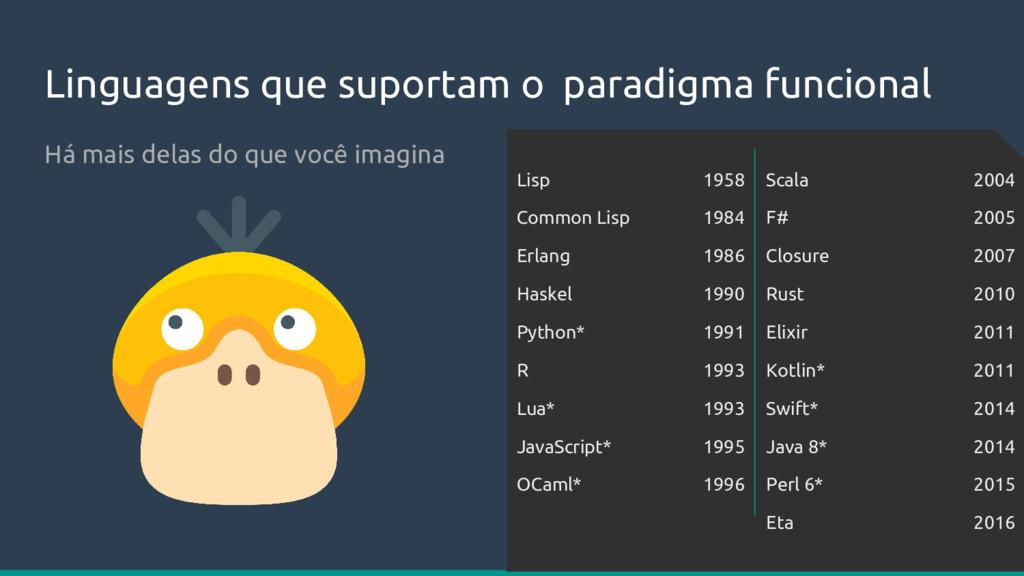 Linguagens que suportam o paradigma funcional H...