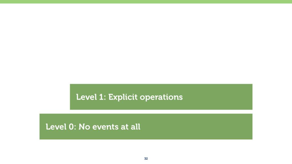 32 Level 0: No events at all Level 1: Explicit ...