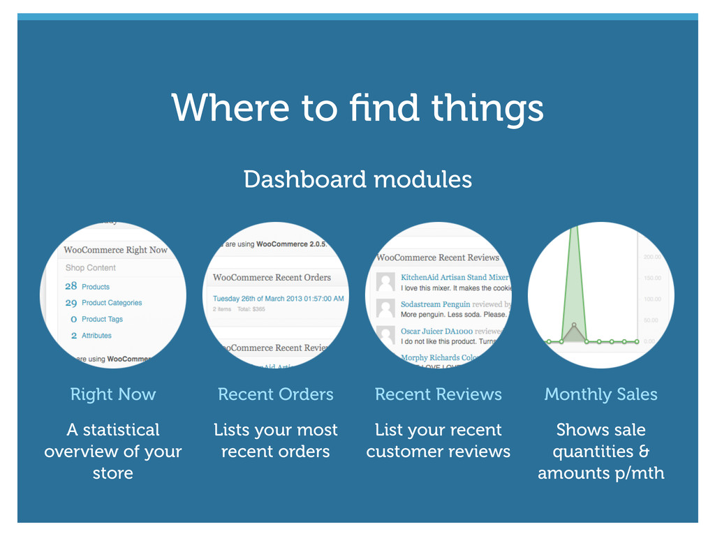 Dashboard modules Right Now A statistical overv...