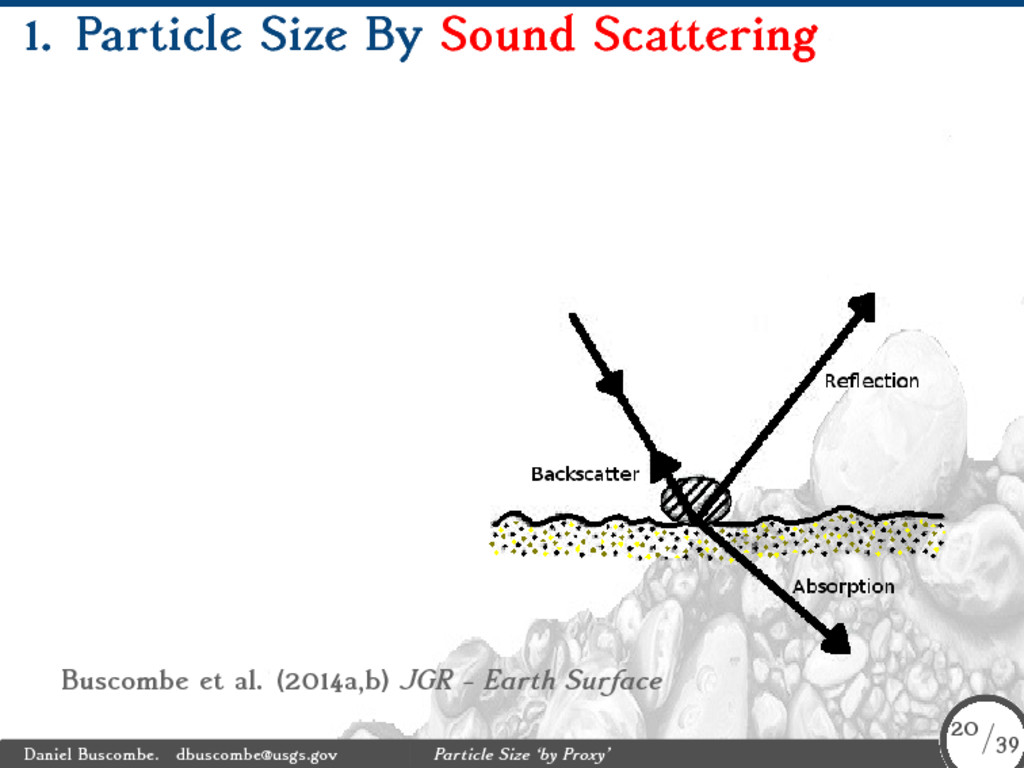 1. Particle Size By Sound Scattering Buscombe e...