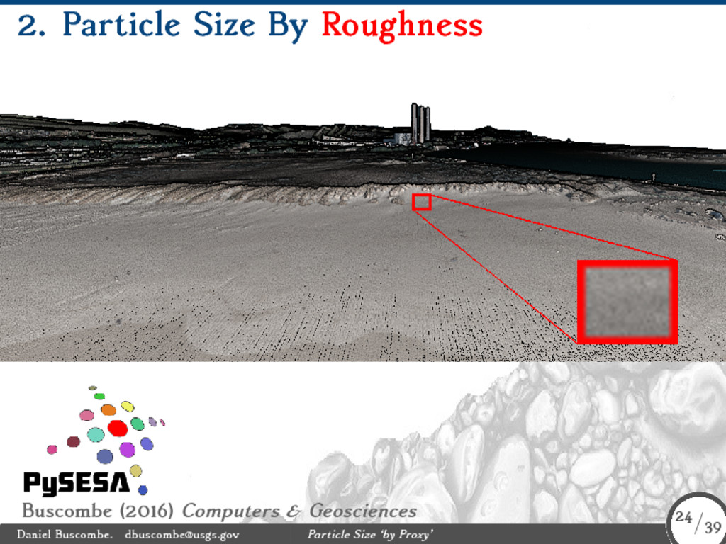 2. Particle Size By Roughness Buscombe (2016) C...