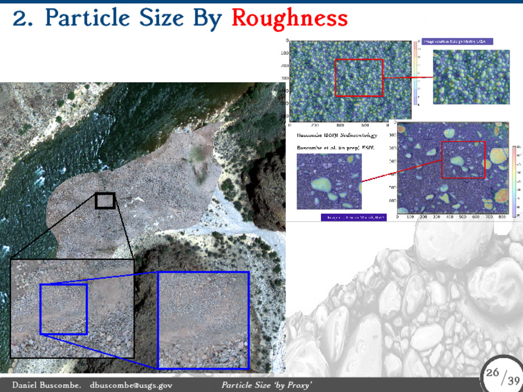 2. Particle Size By Roughness Daniel Buscombe. ...
