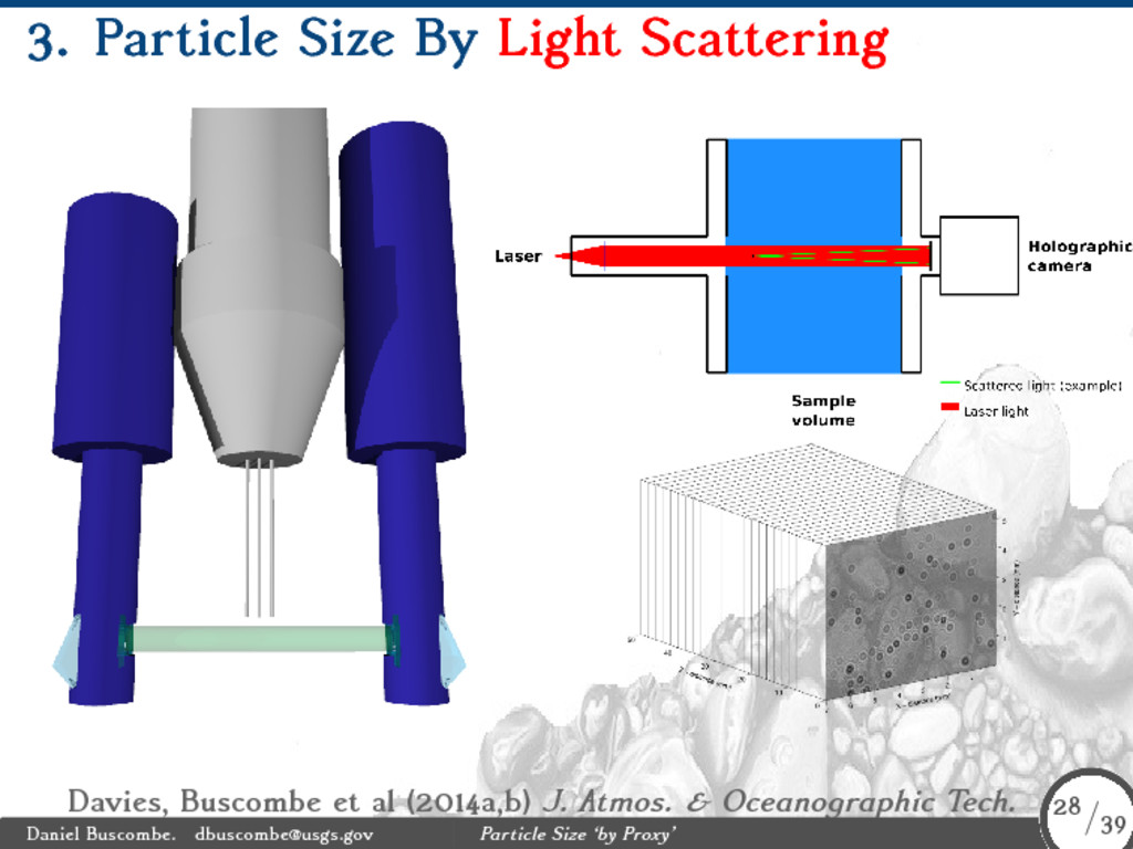 3. Particle Size By Light Scattering Davies, Bu...