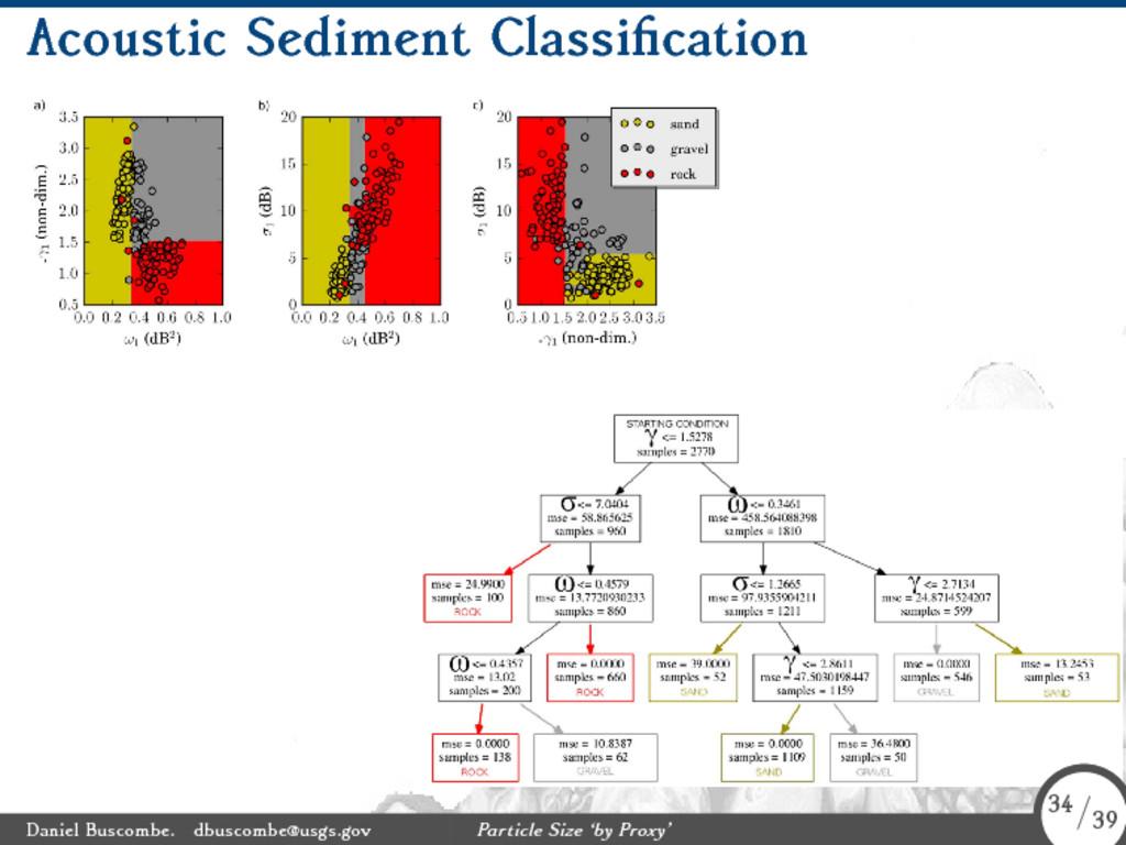 Acoustic Sediment Classification Daniel Buscomb...