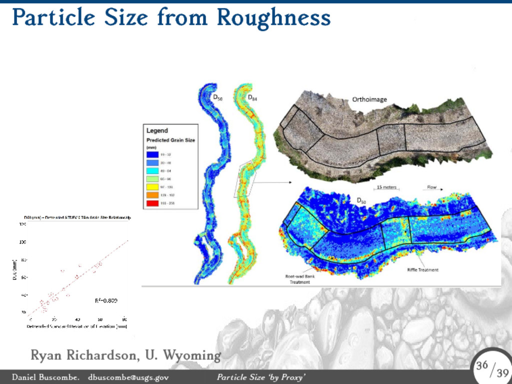Particle Size from Roughness Ryan Richardson, U...