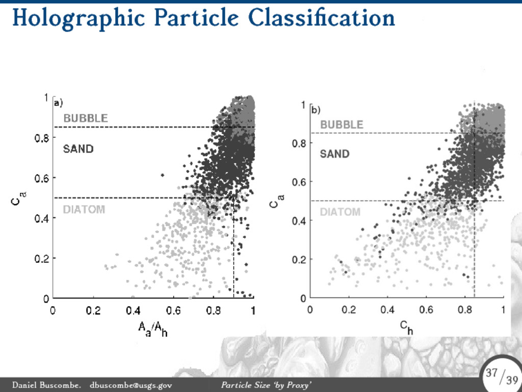 Holographic Particle Classification Daniel Busc...