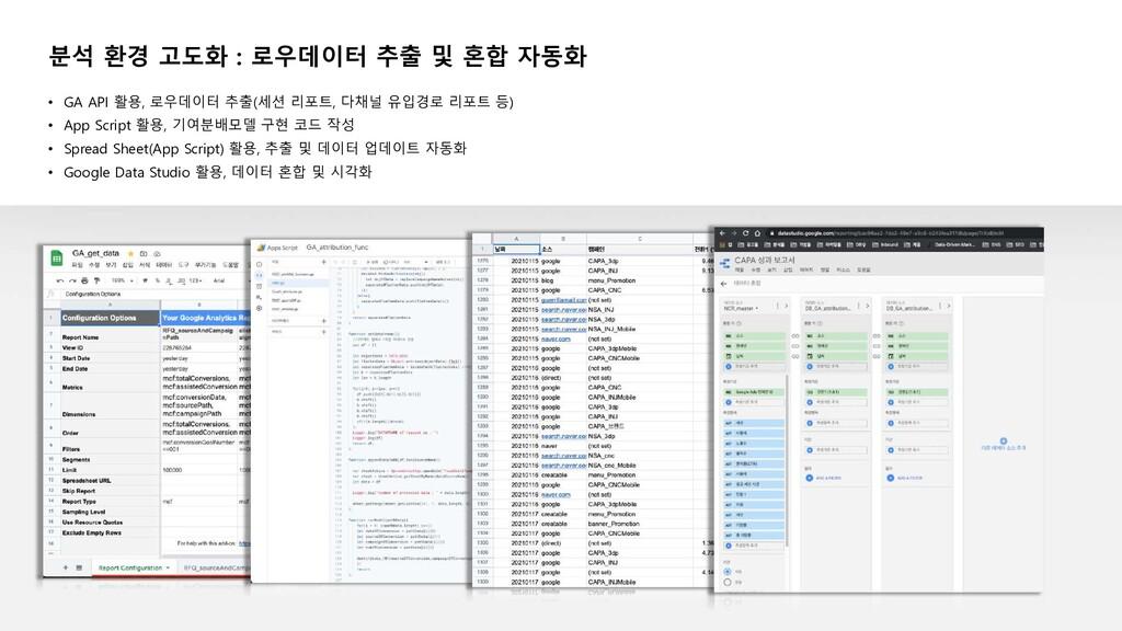 • GA API 활용, 로우데이터 추출(세션 리포트, 다채널 유입경로 리포트 등) •...