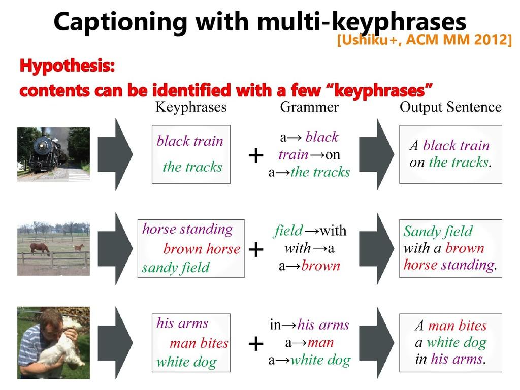 Captioning with multi-keyphrases [Ushiku+, ACM ...