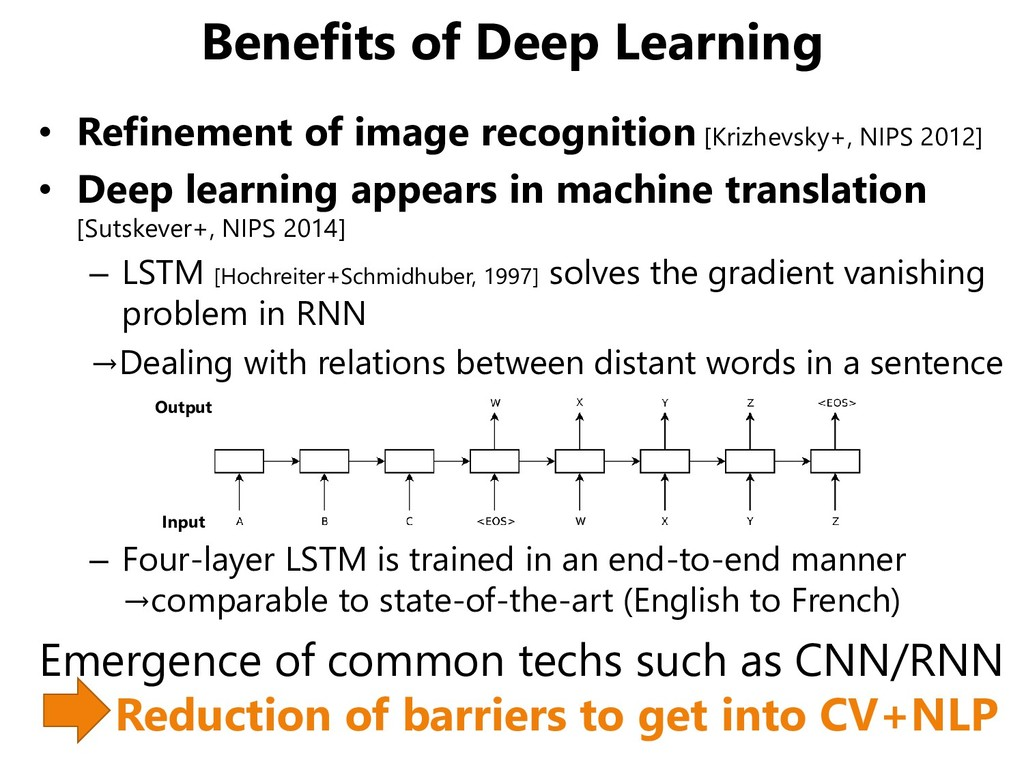 Benefits of Deep Learning • Refinement of image...