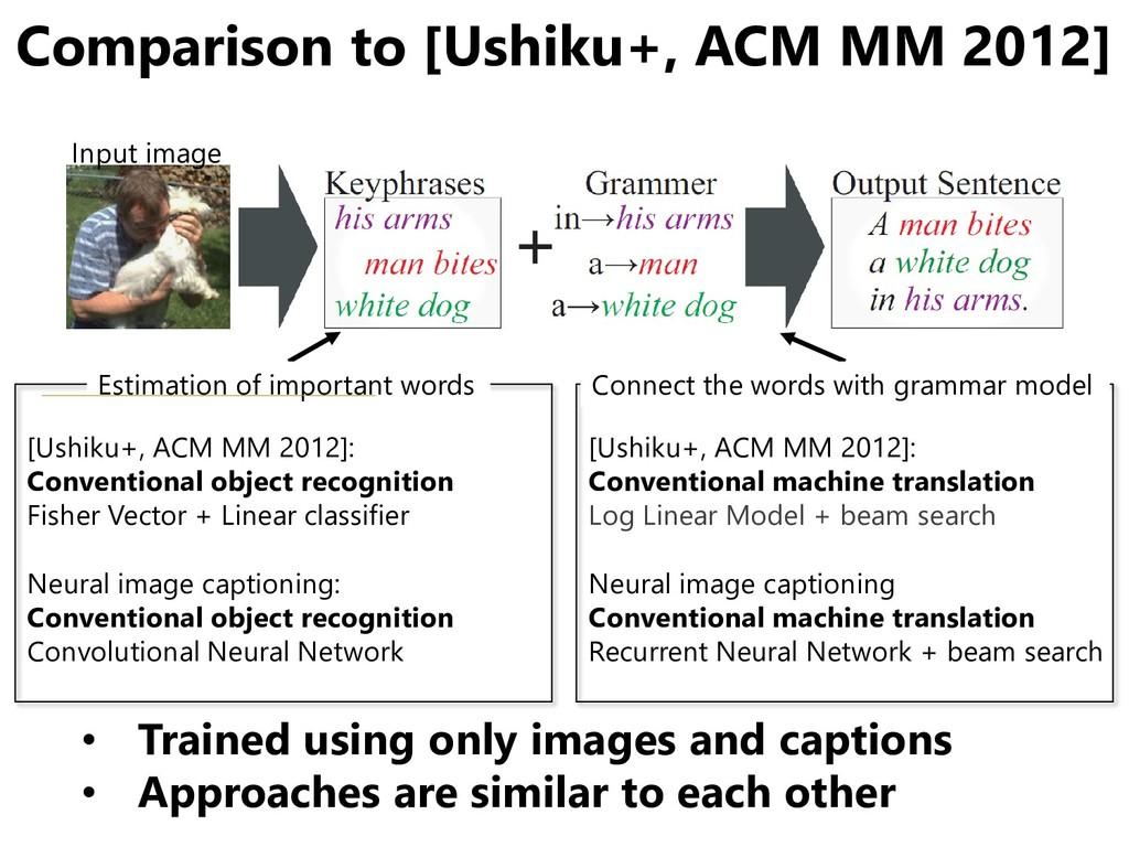 Comparison to [Ushiku+, ACM MM 2012] Input imag...