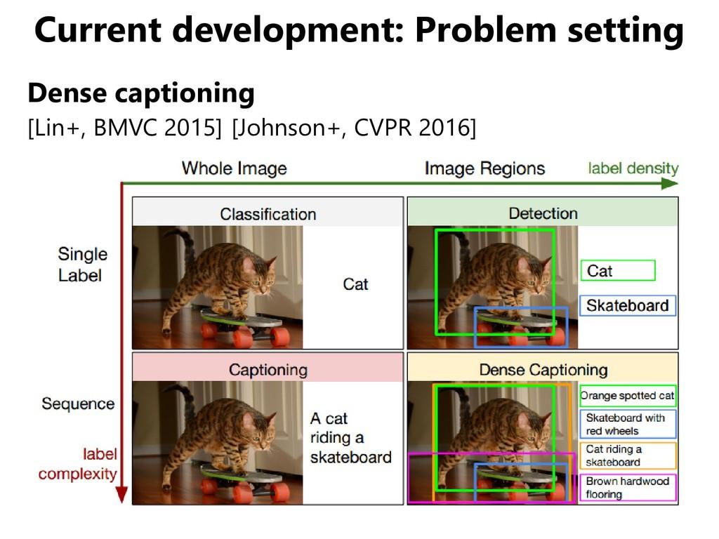 Current development: Problem setting Dense capt...