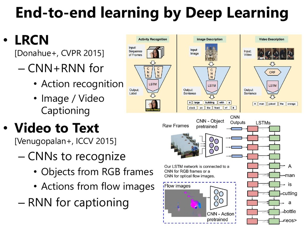 End-to-end learning by Deep Learning • LRCN [Do...