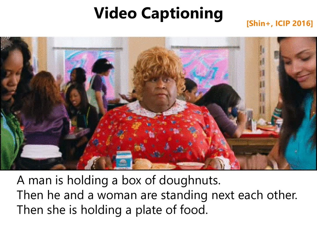 Video Captioning A man is holding a box of doug...