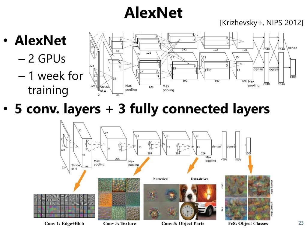 AlexNet • AlexNet – 2 GPUs – 1 week for trainin...