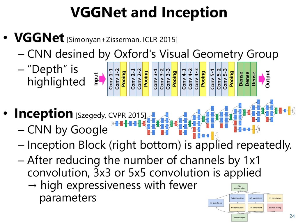 VGGNet and Inception • VGGNet[Simonyan+Zisserma...