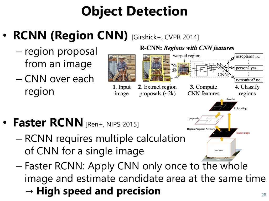 Object Detection • RCNN (Region CNN) [Girshick+...
