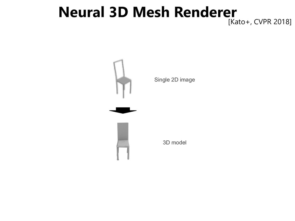 Neural 3D Mesh Renderer Single 2D image 3D mode...