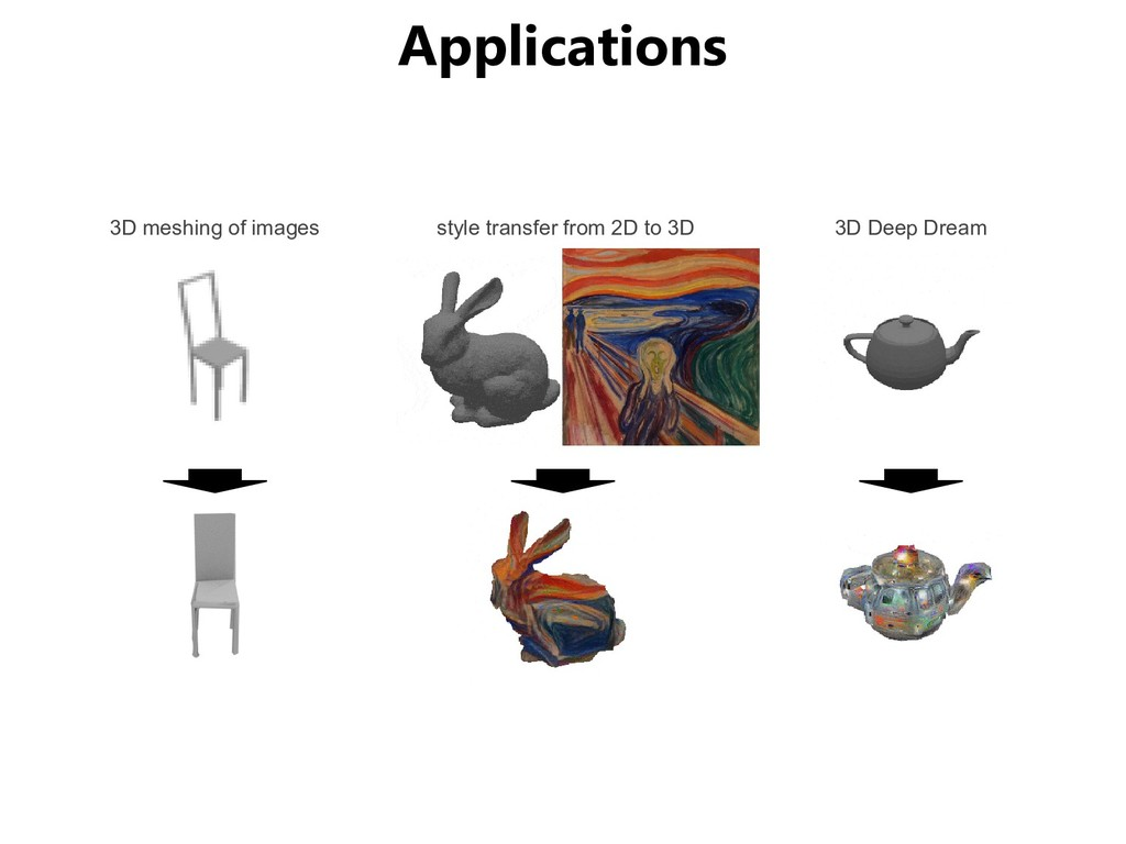 Applications 3D meshing of images style transfe...
