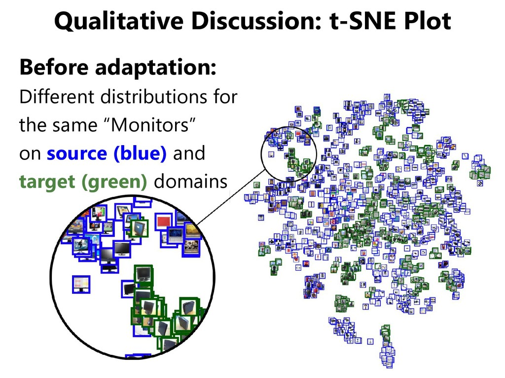 Qualitative Discussion: t-SNE Plot Before adapt...