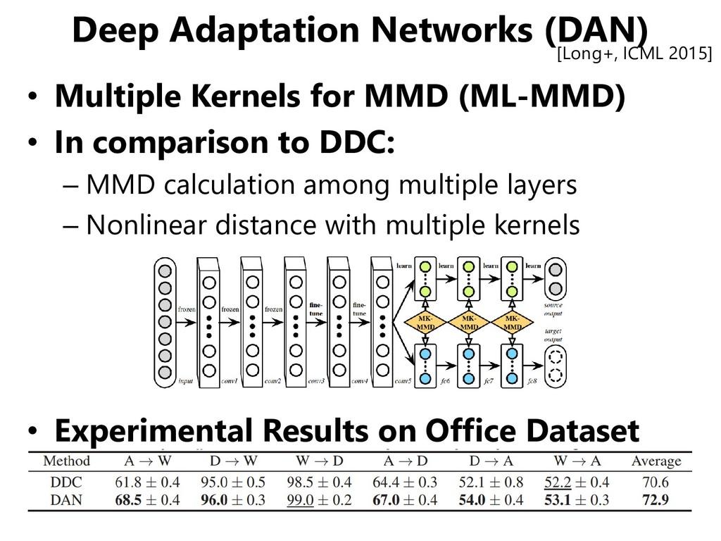 Deep Adaptation Networks (DAN) • Multiple Kerne...