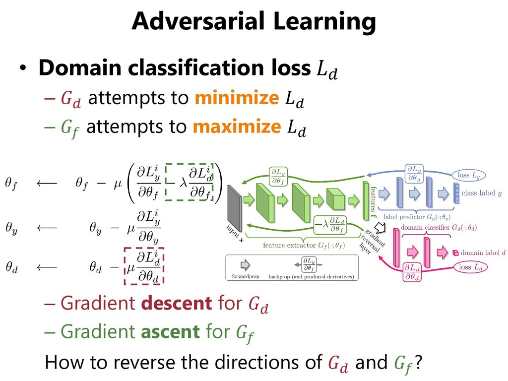 Adversarial Learning • Domain classification lo...