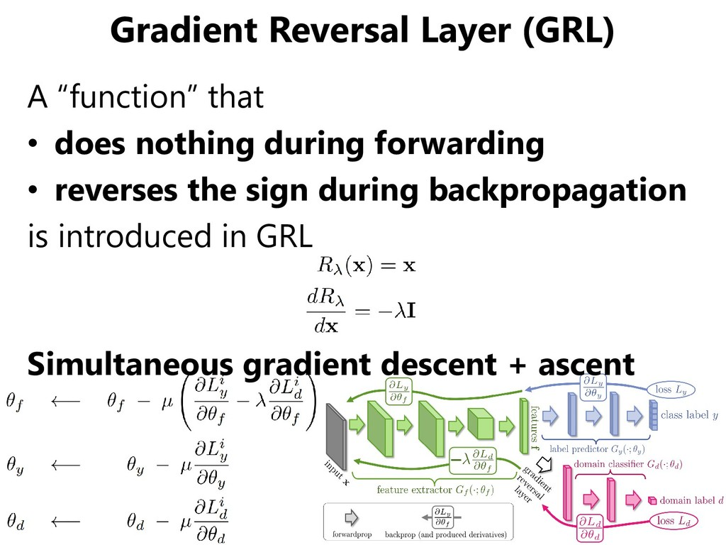"""Gradient Reversal Layer (GRL) A """"function"""" that..."""