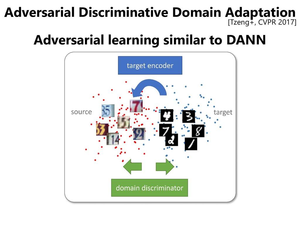 Adversarial Discriminative Domain Adaptation Ad...