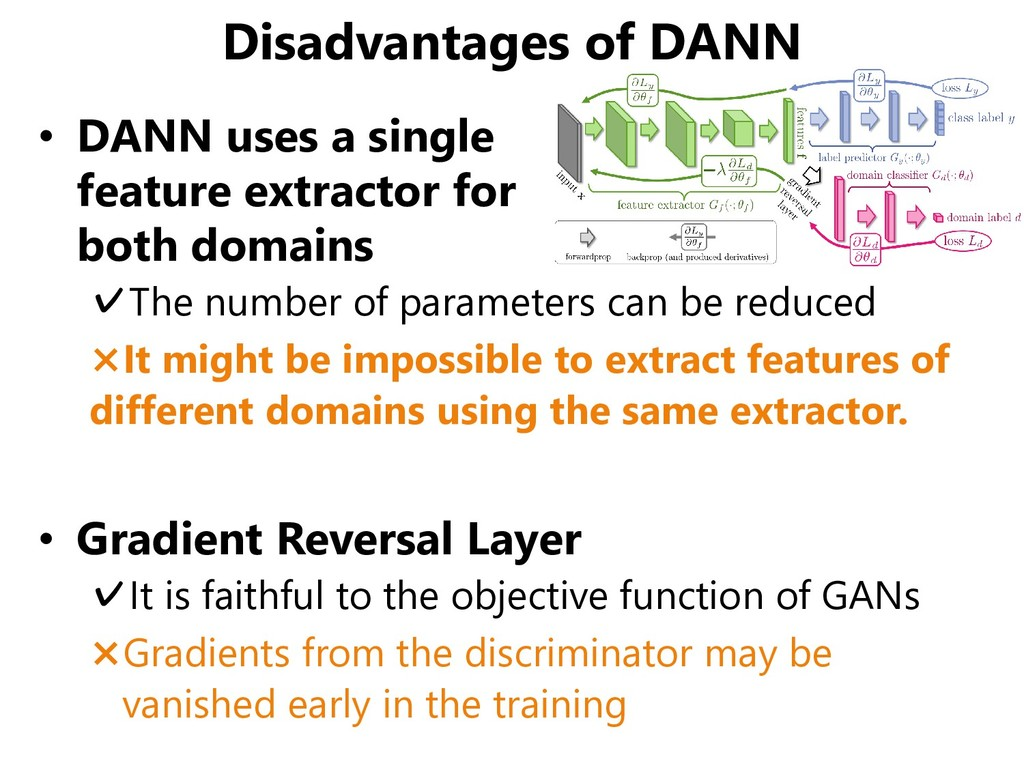 Disadvantages of DANN • DANN uses a single feat...