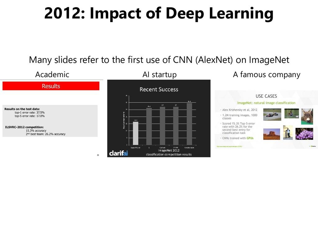 2012: Impact of Deep Learning Academic AI start...