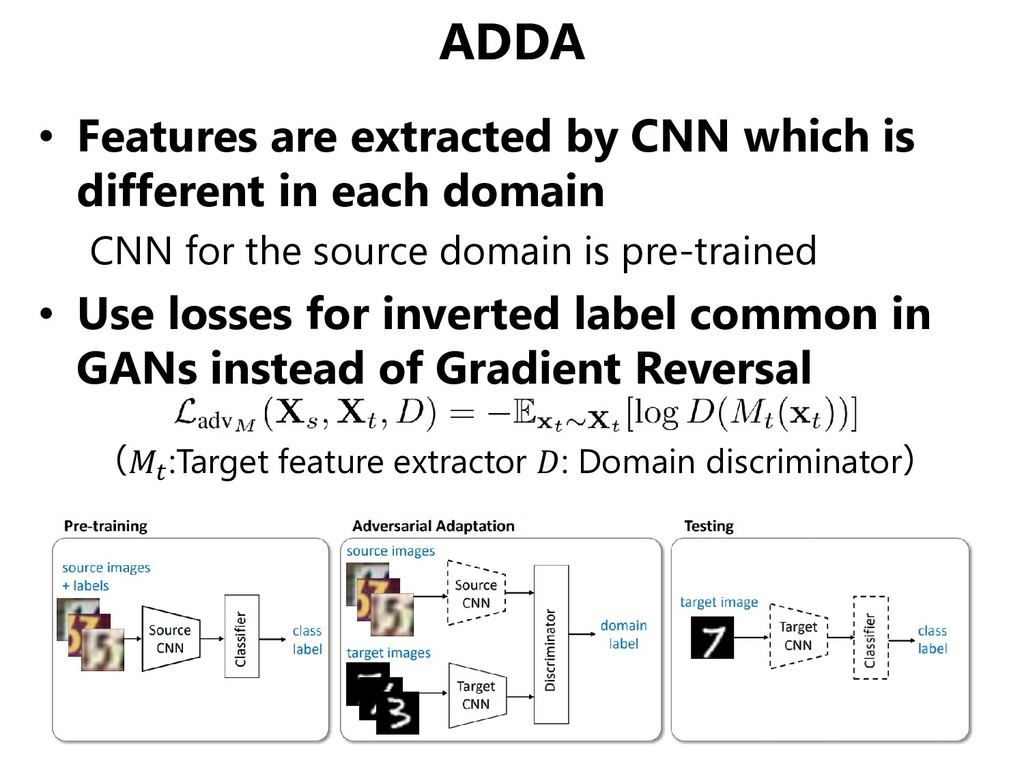 ADDA • Features are extracted by CNN which is d...