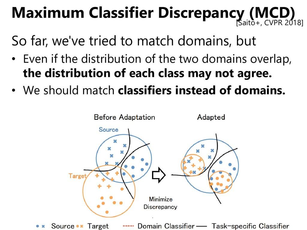 Maximum Classifier Discrepancy (MCD) So far, we...