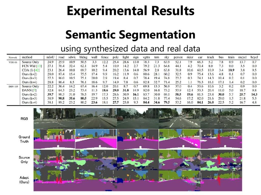 Experimental Results Semantic Segmentation usin...