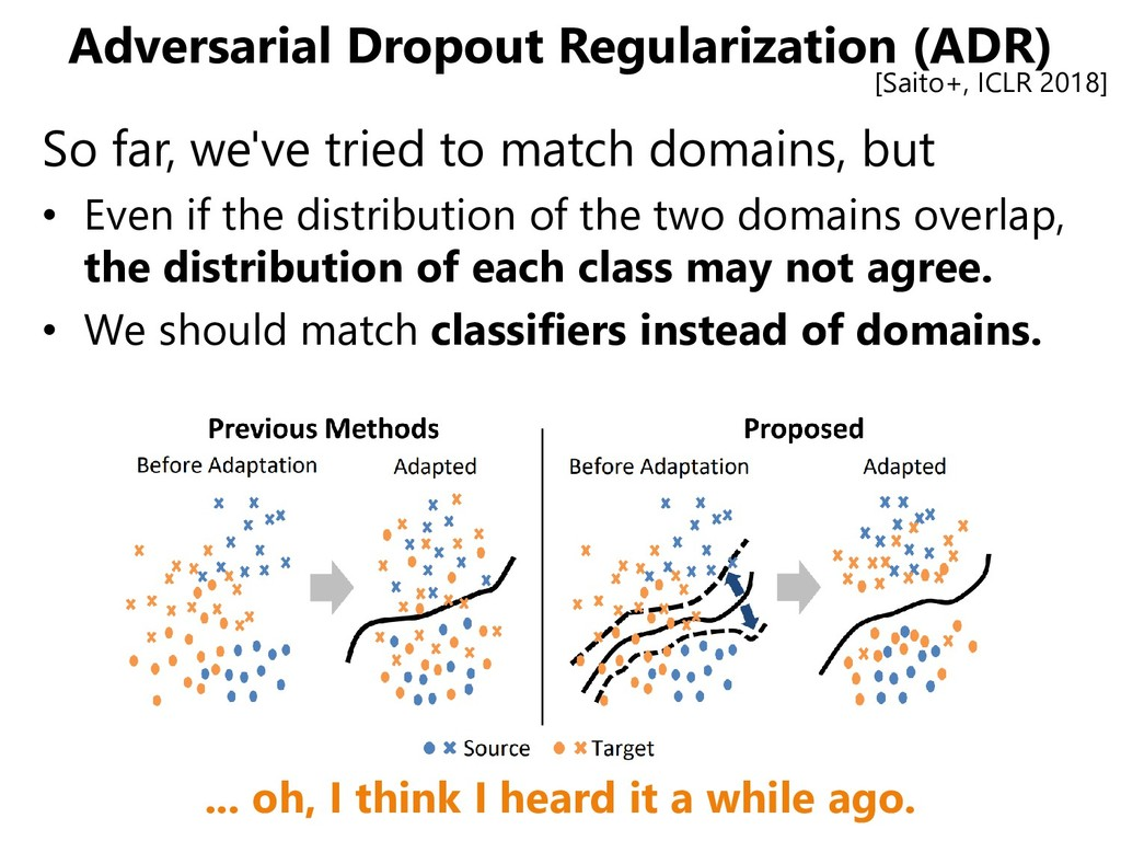 Adversarial Dropout Regularization (ADR) So far...