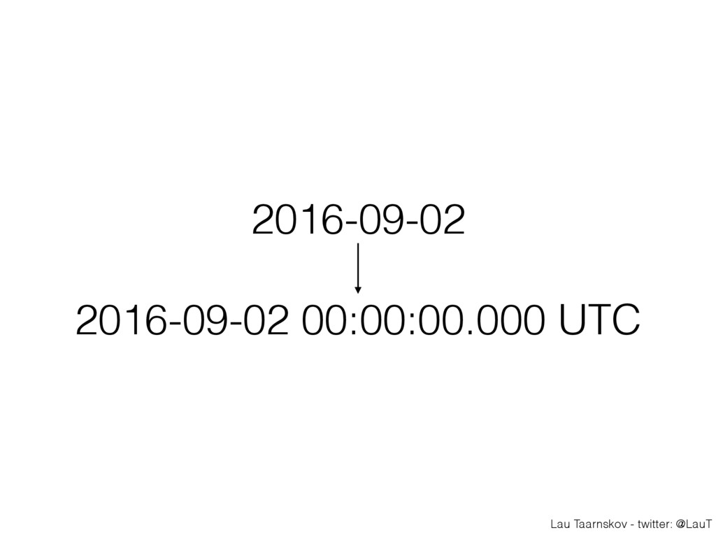 Lau Taarnskov - twitter: @LauT 2016-09-02 2016-...
