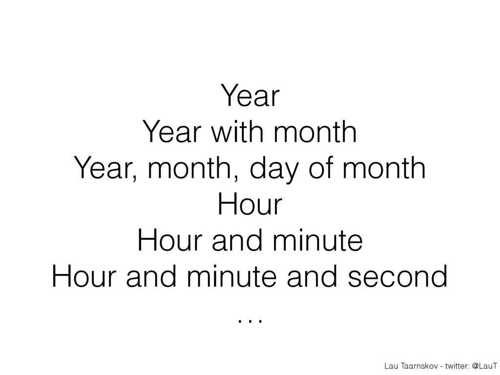 Lau Taarnskov - twitter: @LauT Year Year with m...