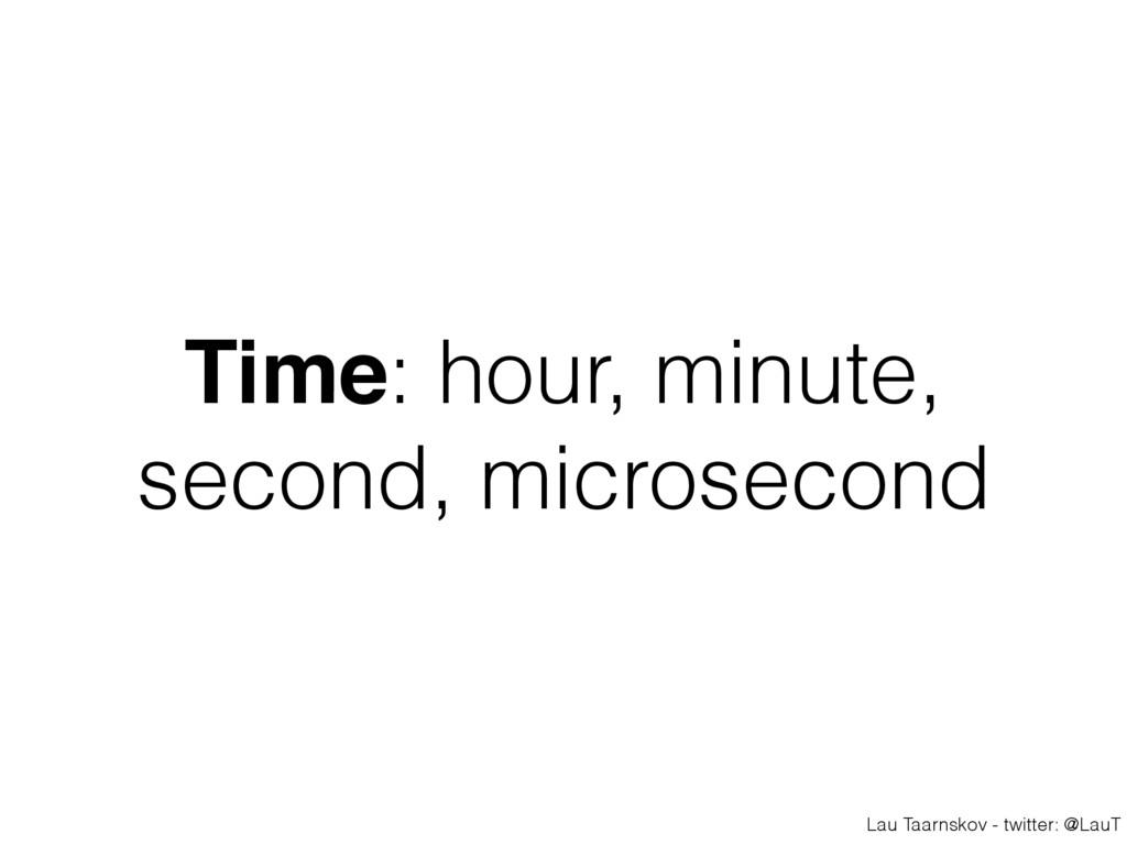 Lau Taarnskov - twitter: @LauT Time: hour, minu...