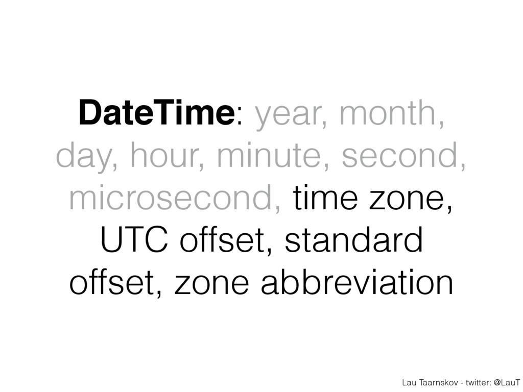 Lau Taarnskov - twitter: @LauT DateTime: year, ...