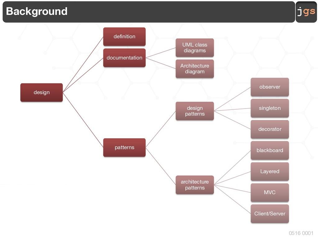 jgs 0516 0001 Background design definition docu...
