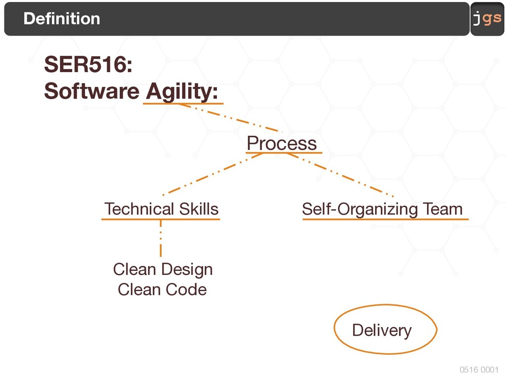 jgs 0516 0001 SER516: Software Agility: Process...