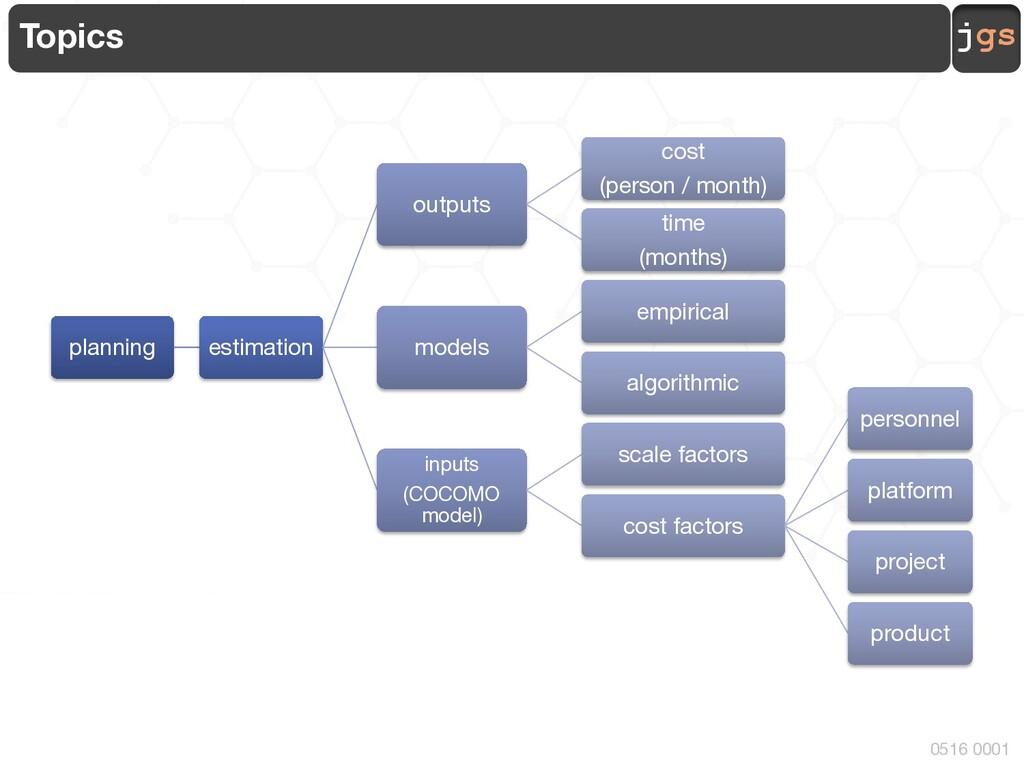 jgs 0516 0001 Topics planning estimation output...