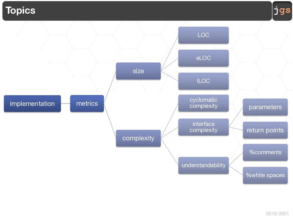 jgs 0516 0001 implementation metrics size LOC e...