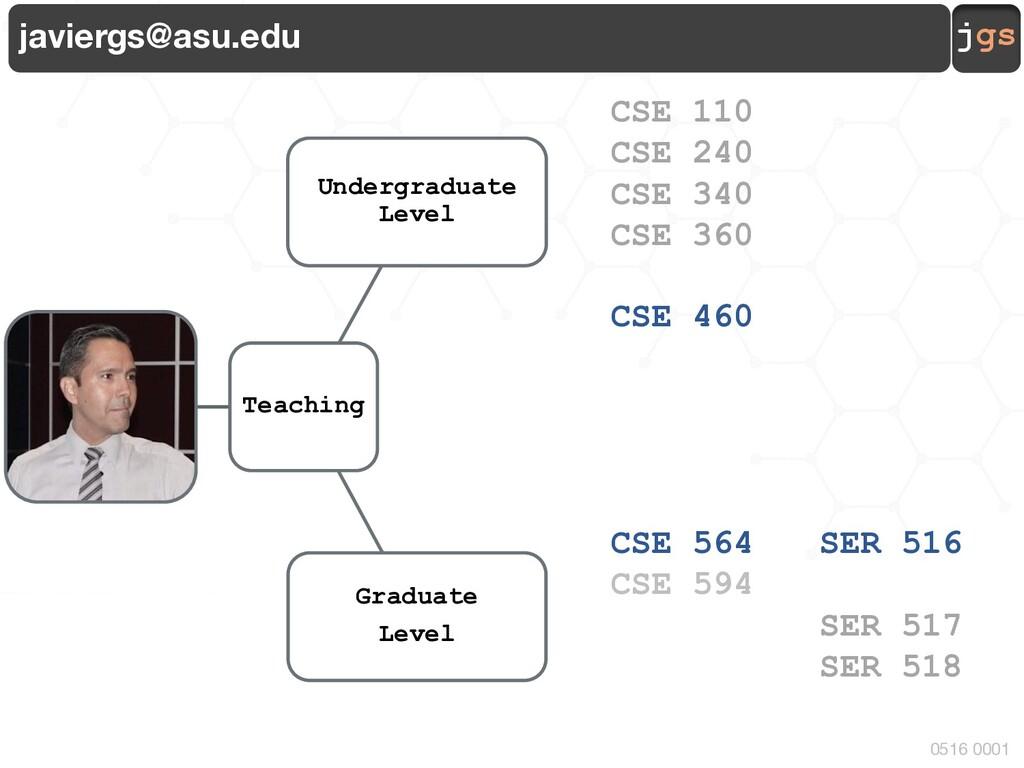 jgs 0516 0001 Teaching Undergraduate Level Grad...