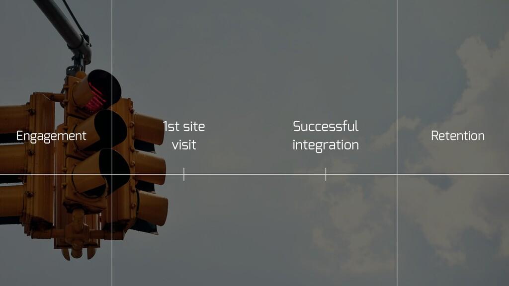 1st site visit Successful integration Engagemen...