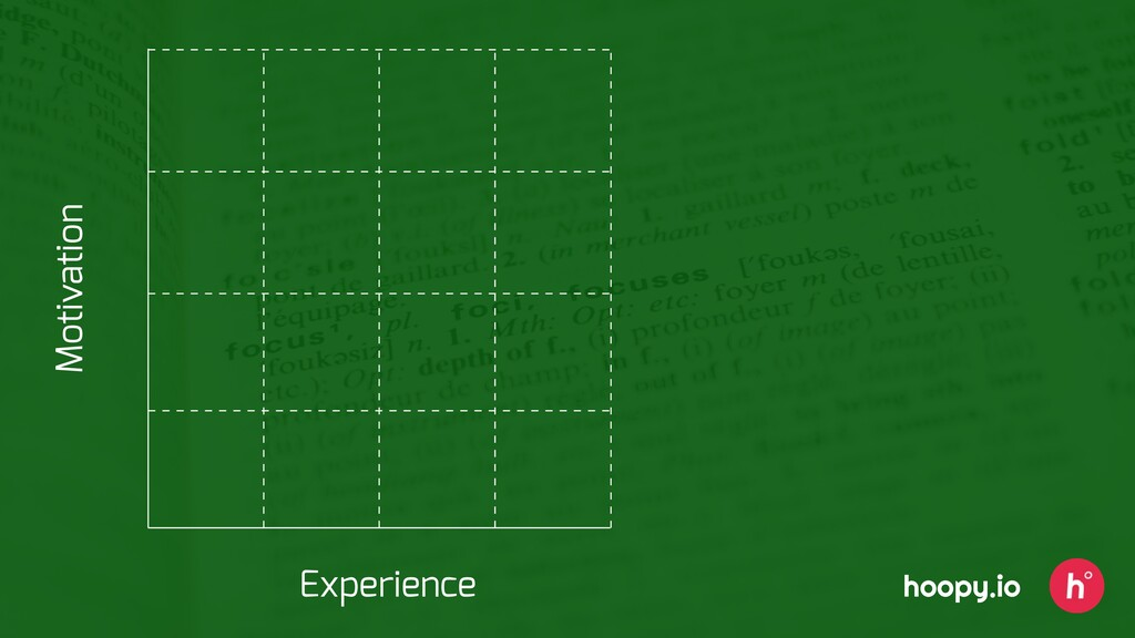 Experience Motivation hoopy.io