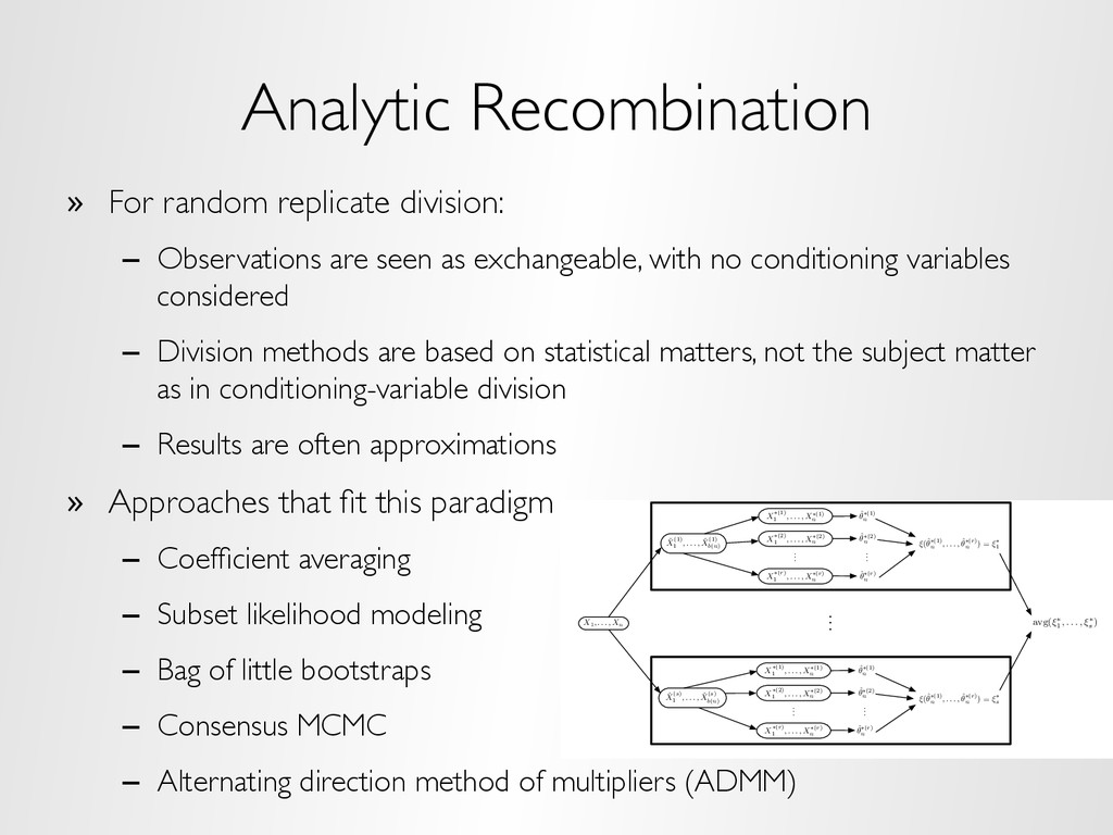 Analytic Recombination »  For random replicate ...