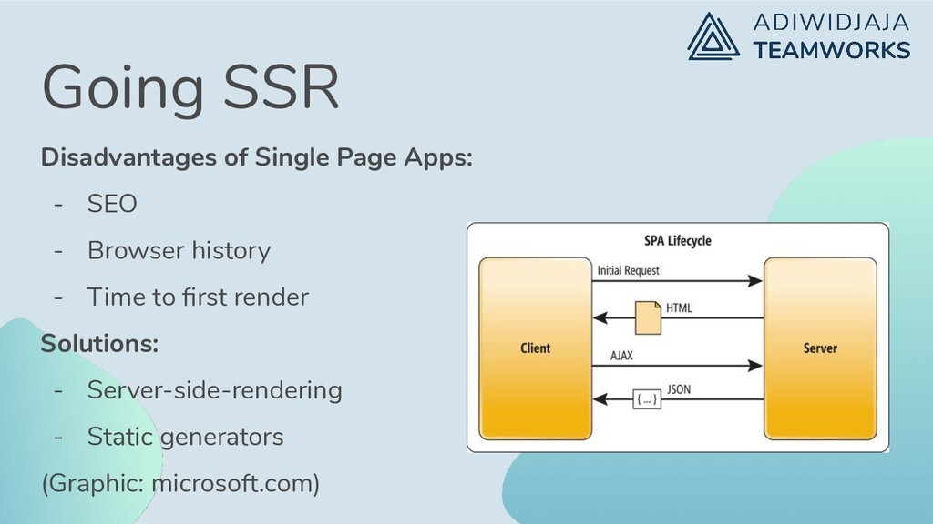 Going SSR Disadvantages of Single Page Apps: - ...