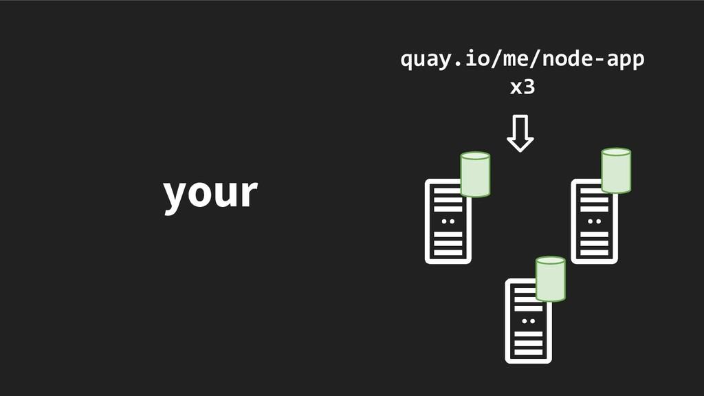 your quay.io/me/node-app x3