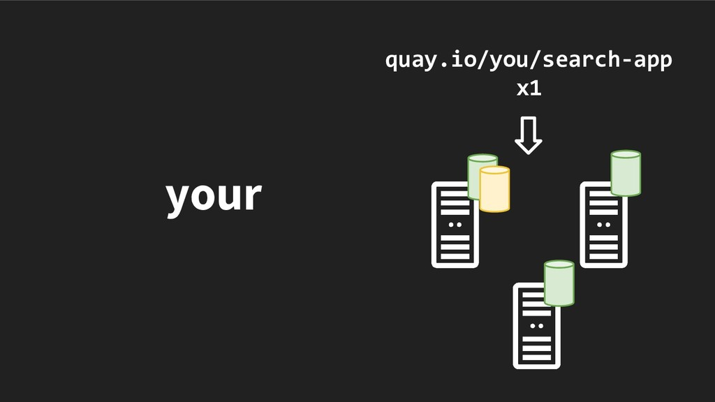 your quay.io/you/search-app x1