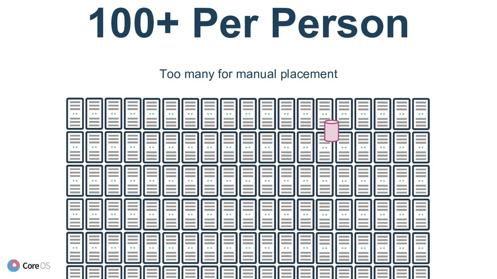 100+ Per Person Too many for manual placement