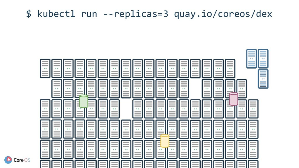 $ kubectl run --replicas=3 quay.io/coreos/dex